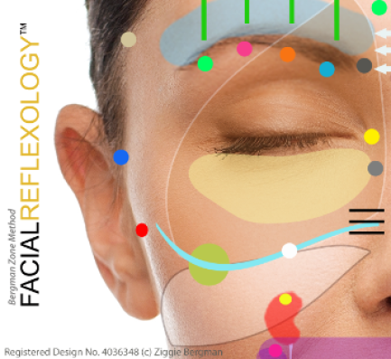 Facial Reflexology Zone Facelift
